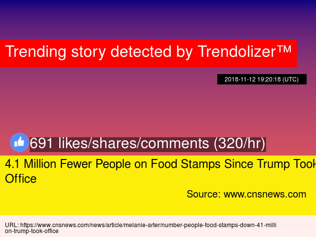 41 Million Fewer People On Food Stamps Since Trump Took Office