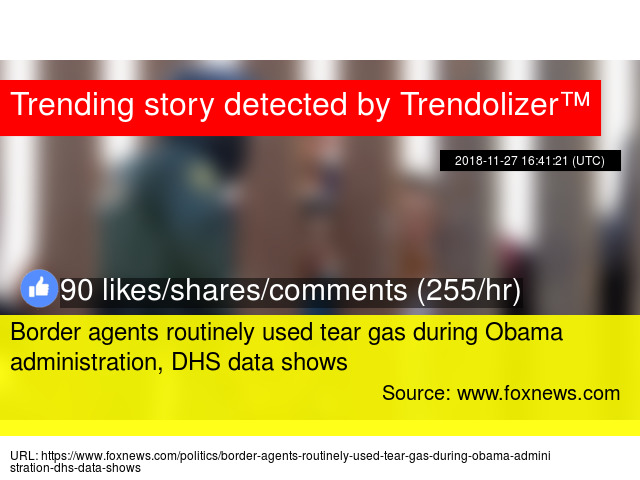 Border agents routinely used tear gas during Obama